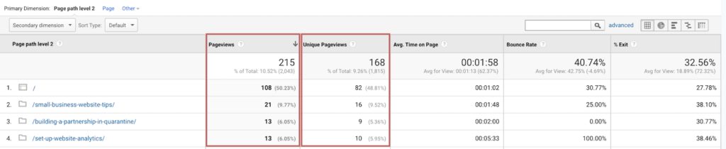 Measuring the performance of your blog post with Google Analytics | Finding Pageviews of a Blog Post